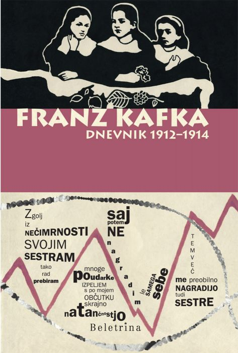 Franz Kafka: Dnevnik 1912-1914